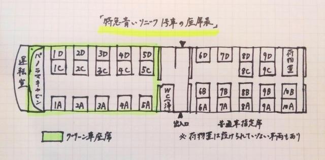 KIMG315グリーン車のある、JR九州の特急青いソニック883系1号車の座席表(座席配置図)8.JPG