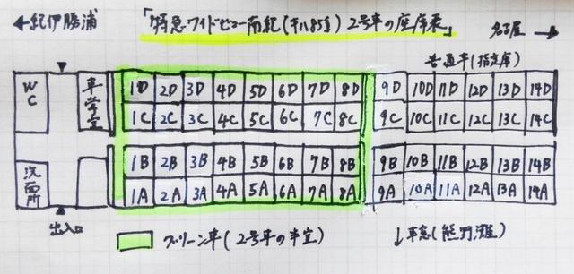 KIMG330特急ワイドビュー南紀(キハ85系)グリーン車の座席表(座席配置図)2 (1).JPG