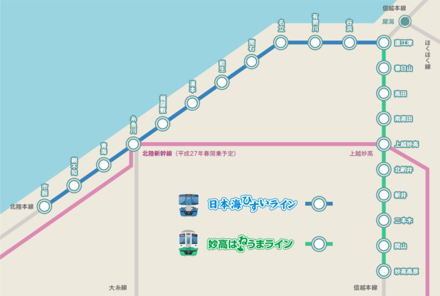 img-line-gui.png