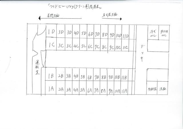 shinanoJR特急ワイドビューしなのグリーン車の座席配置.jpg.jpg
