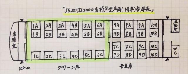 KIMG3156特急南風2000系車両1号車/グリーン車指定席の座席表(座席配置表).JPG